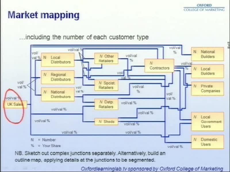 Bbb Accredited Since >> Market Mapping | Yada Yada Marketing