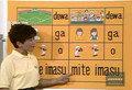 Japanese Basics I