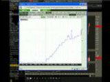 investingwithoptions.com Videos